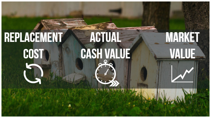 image of various values options for home insurance
